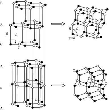Hexagonal Cubic Diamond