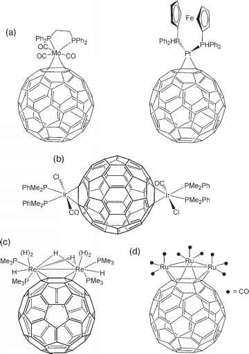 Crosslinked Fullerene Film